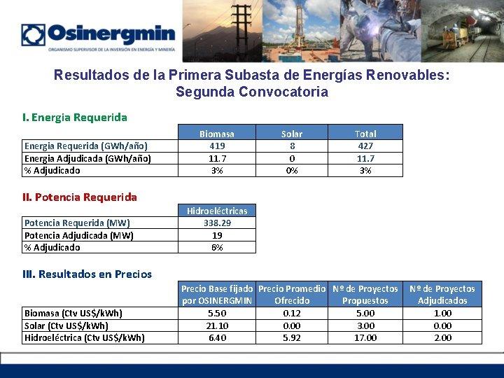 Resultados de la Primera Subasta de Energías Renovables: Segunda Convocatoria I. Energia Requerida Biomasa