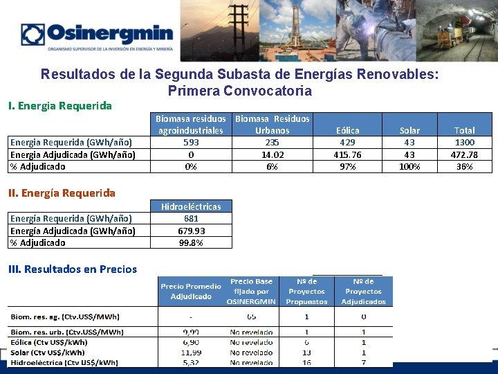 Resultados de la Segunda Subasta de Energías Renovables: Primera Convocatoria I. Energia Requerida Biomasa