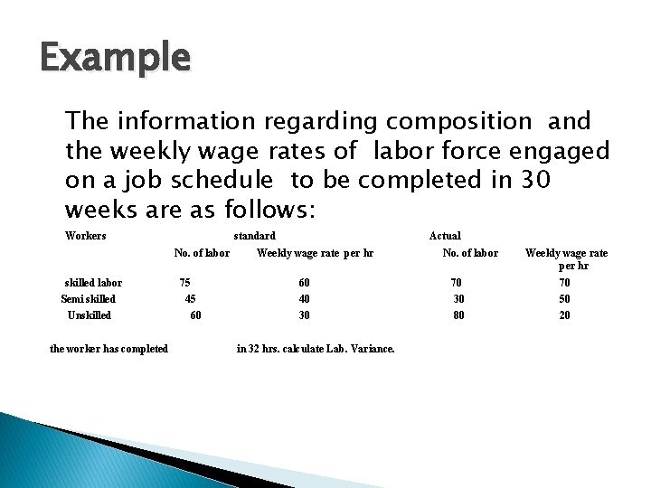 Example The information regarding composition and the weekly wage rates of labor force engaged