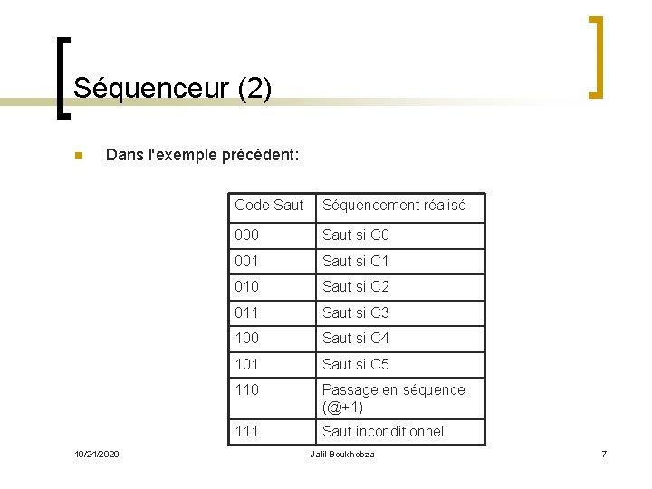 Séquenceur (2) n Dans l'exemple précèdent: 10/24/2020 Code Saut Séquencement réalisé 000 Saut si