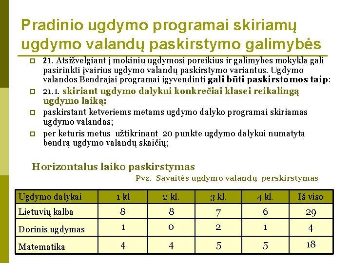Pradinio ugdymo programai skiriamų ugdymo valandų paskirstymo galimybės p p 21. Atsižvelgiant į mokinių