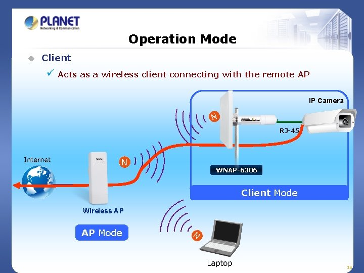Operation Mode u Client ü Acts as a wireless client connecting with the remote