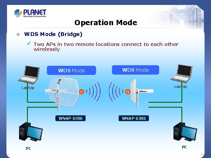Operation Mode u WDS Mode (Bridge) ü Two APs in two remote locations connect
