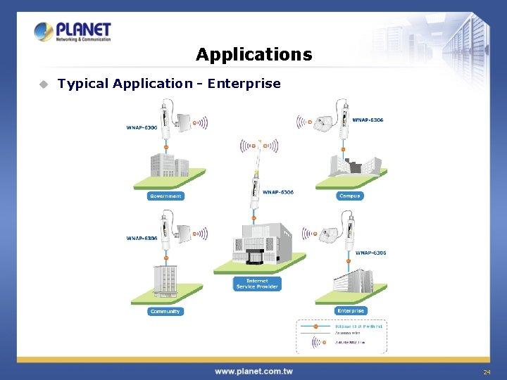 Applications u Typical Application - Enterprise 24