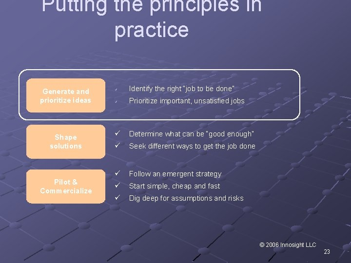 Putting the principles in practice Generate and prioritize ideas Shape solutions Pilot & Commercialize