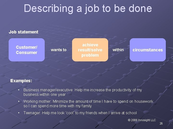 Describing a job to be done Job statement Customer/ Consumer wants to achieve result/solve