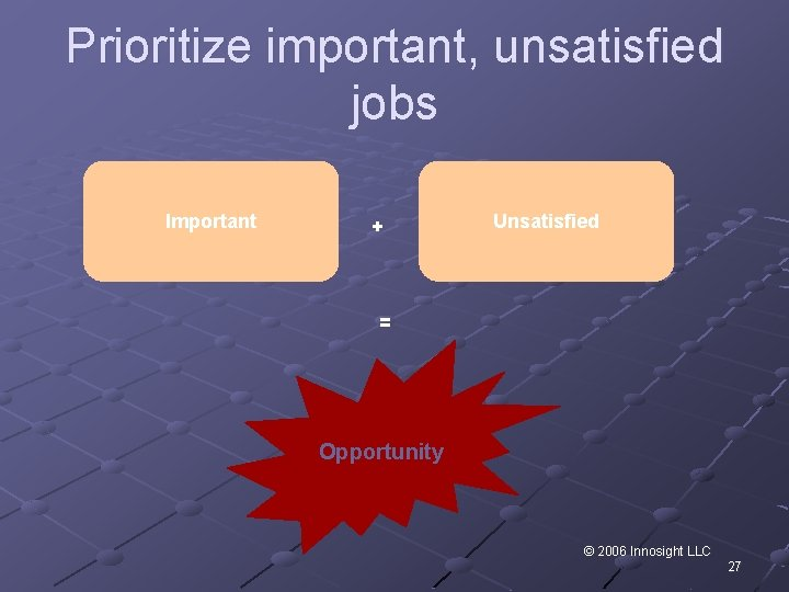 Prioritize important, unsatisfied jobs Important + Unsatisfied = Opportunity © 2006 Innosight LLC 27