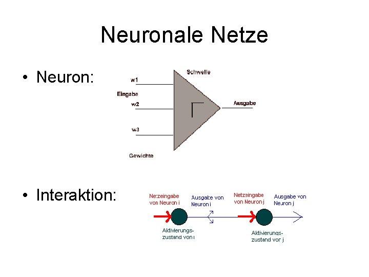 künstliche neuronale netze im finanzbereich morgenroutine optionshandel