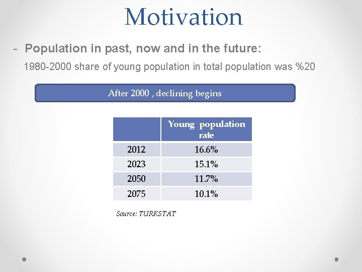 Motivation - Population in past, now and in the future: 1980 -2000 share of