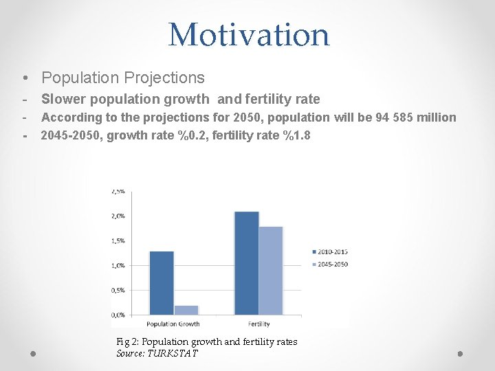 Motivation • Population Projections - Slower population growth and fertility rate - According to