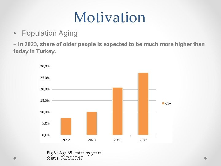 Motivation • Population Aging - In 2023, share of older people is expected to