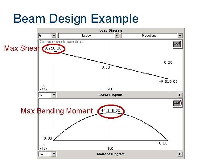 Beam Design Example Max Shear Max Bending Moment