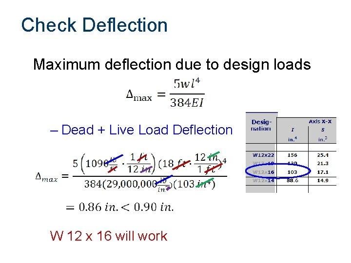 Check Deflection Maximum deflection due to design loads – Dead + Live Load Deflection