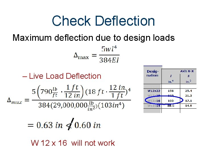 Check Deflection Maximum deflection due to design loads – Live Load Deflection W