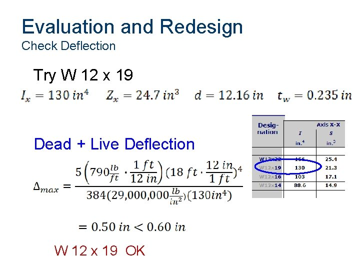 Evaluation and Redesign Check Deflection Try W 12 x 19 Dead + Live Deflection