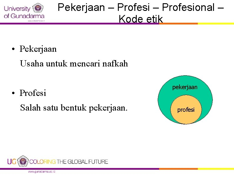 Pekerjaan – Profesional – Kode etik • Pekerjaan Usaha untuk mencari nafkah • Profesi
