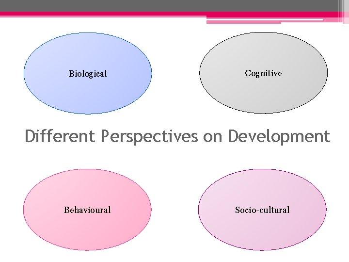Biological Cognitive Different Perspectives on Development Behavioural Socio-cultural