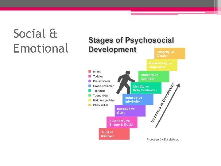 Social & Emotional