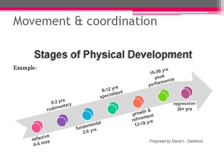 Movement & coordination Example: