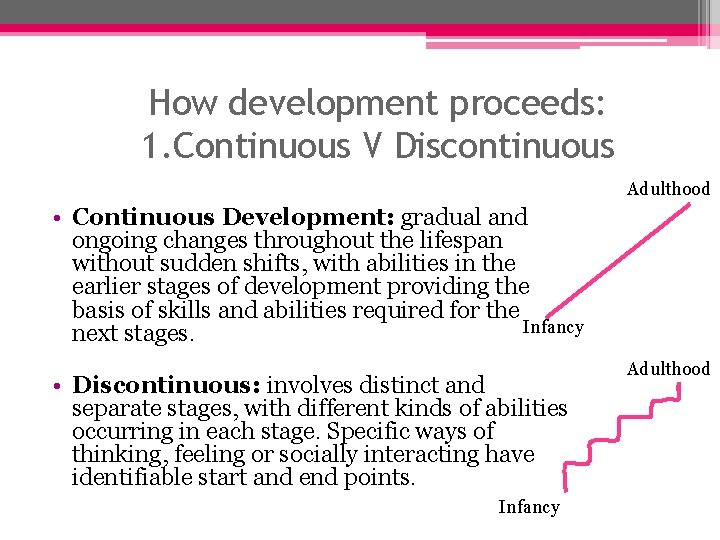 How development proceeds: 1. Continuous V Discontinuous Adulthood • Continuous Development: gradual and ongoing