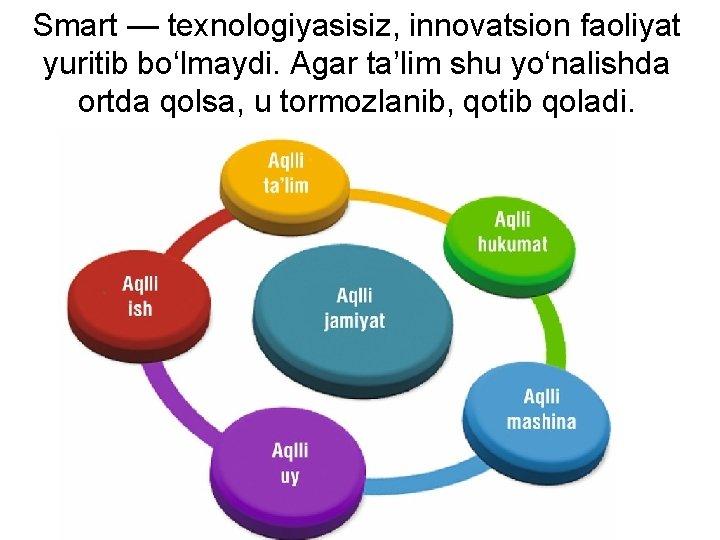 Smart — texnologiyasisiz, innovatsion faoliyat yuritib bo'lmaydi. Agar ta'lim shu yo'nalishda ortda qolsa, u