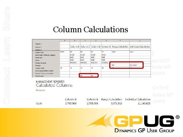 Connect Learn Share Column Calculations B: E Does NOT include NP columns B+C+D+E Includes