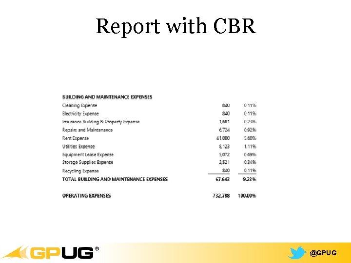 Report with CBR @GPUG