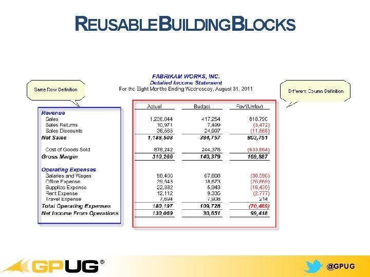 REUSABLEBUILDINGBLOCKS @GPUG