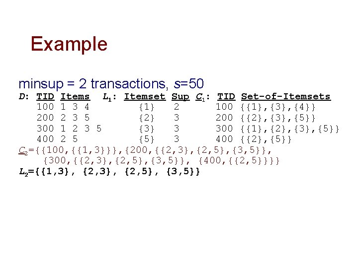Example minsup = 2 transactions, s=50 D: TID Items L 1: Itemset Sup C