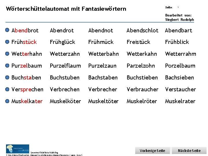 Übungsart: Wörterschüttelautomat mit Fantasiewörtern Seite: 9 Bearbeitet von: Siegbert Rudolph Abendbrot Abendnot Abendschlot Abendbart