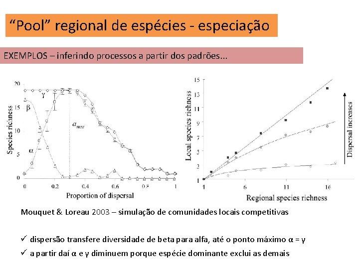 """""""Pool"""" regional de espécies - especiação EXEMPLOS – inferindo processos a partir dos padrões."""