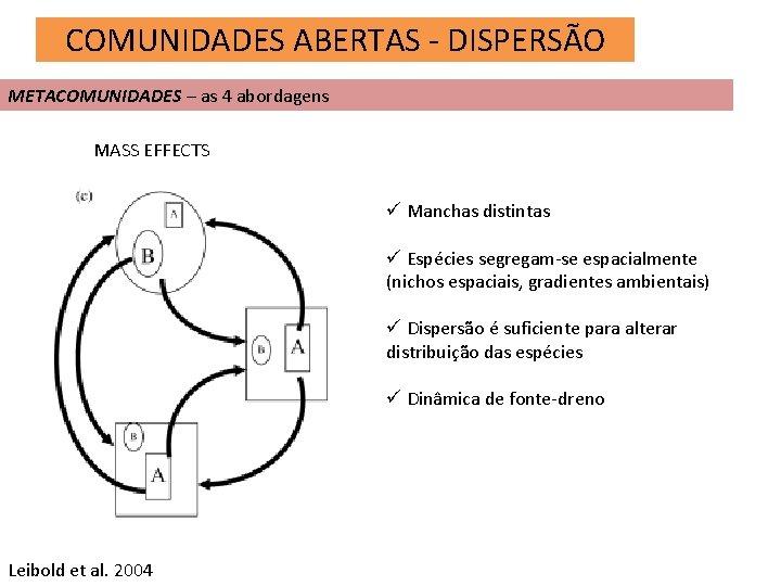 COMUNIDADES ABERTAS - DISPERSÃO METACOMUNIDADES – as 4 abordagens MASS EFFECTS ü Manchas distintas