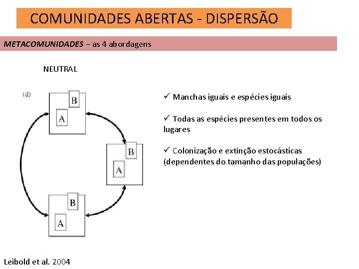 COMUNIDADES ABERTAS - DISPERSÃO METACOMUNIDADES – as 4 abordagens NEUTRAL ü Manchas iguais e