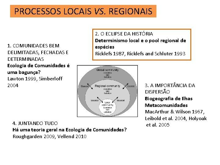 PROCESSOS LOCAIS VS. REGIONAIS 1. COMUNIDADES BEM DELIMITADAS, FECHADAS E DETERMINADAS Ecologia de Comunidades