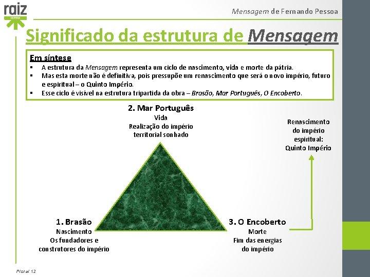 Mensagem de Fernando Pessoa Significado da estrutura de Mensagem Em síntese § § §