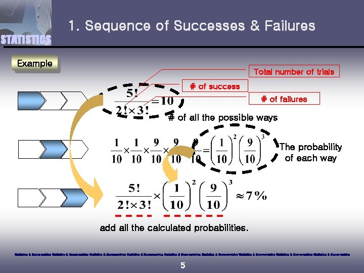 1. Sequence of Successes & Failures STATISTICS Example Total number of trials # of