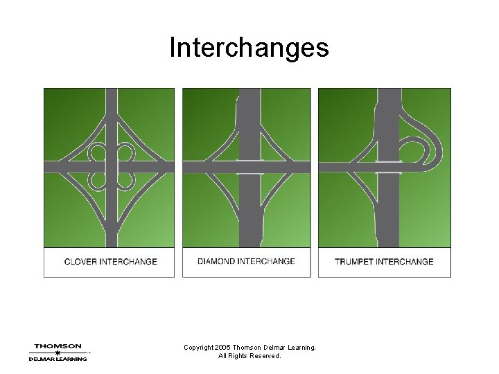 Interchanges Copyright 2005 Thomson Delmar Learning. All Rights Reserved.