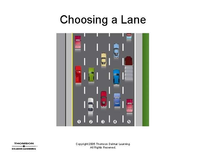 Choosing a Lane Copyright 2005 Thomson Delmar Learning. All Rights Reserved.