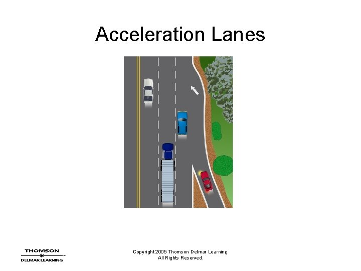 Acceleration Lanes Copyright 2005 Thomson Delmar Learning. All Rights Reserved.