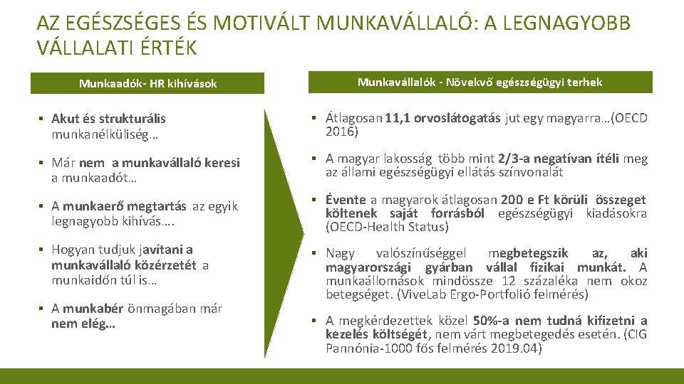 AZ EGÉSZSÉGES ÉS MOTIVÁLT MUNKAVÁLLALÓ: A LEGNAGYOBB VÁLLALATI ÉRTÉK Munkaadók- HR kihívások Munkavállalók -