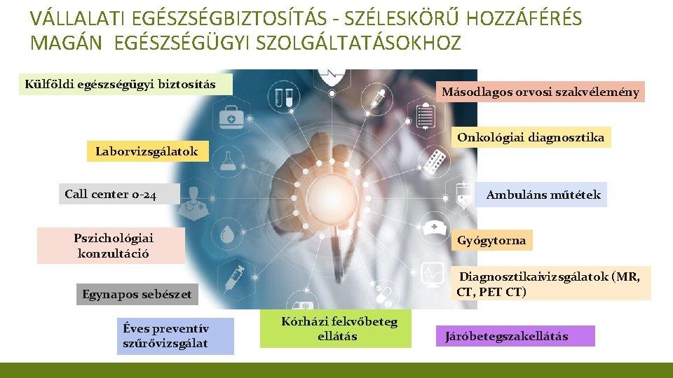 VÁLLALATI EGÉSZSÉGBIZTOSÍTÁS - SZÉLESKÖRŰ HOZZÁFÉRÉS MAGÁN EGÉSZSÉGÜGYI SZOLGÁLTATÁSOKHOZ Külföldi egészségügyi biztosítás Másodlagos orvosi szakvélemény