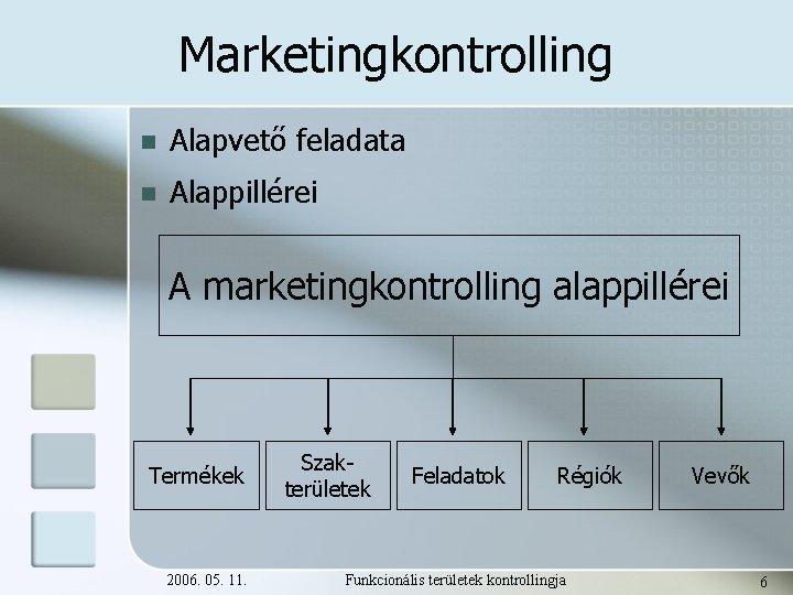 Marketingkontrolling n Alapvető feladata n Alappillérei A marketingkontrolling alappillérei Termékek 2006. 05. 11. Szakterületek