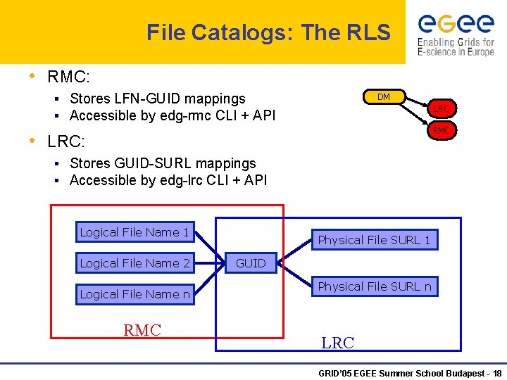 File Catalogs: The RLS • RMC: § Stores LFN-GUID mappings § Accessible by edg-rmc
