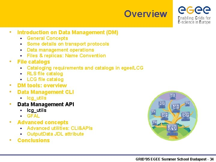 Overview • Introduction on Data Management (DM) § § General Concepts Some details on