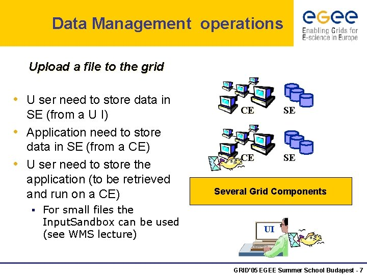 Data Management operations Upload a file to the grid • U ser need to