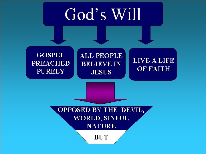 God's Will GOSPEL PREACHED PURELY ALL PEOPLE BELIEVE IN JESUS LIVE A LIFE OF