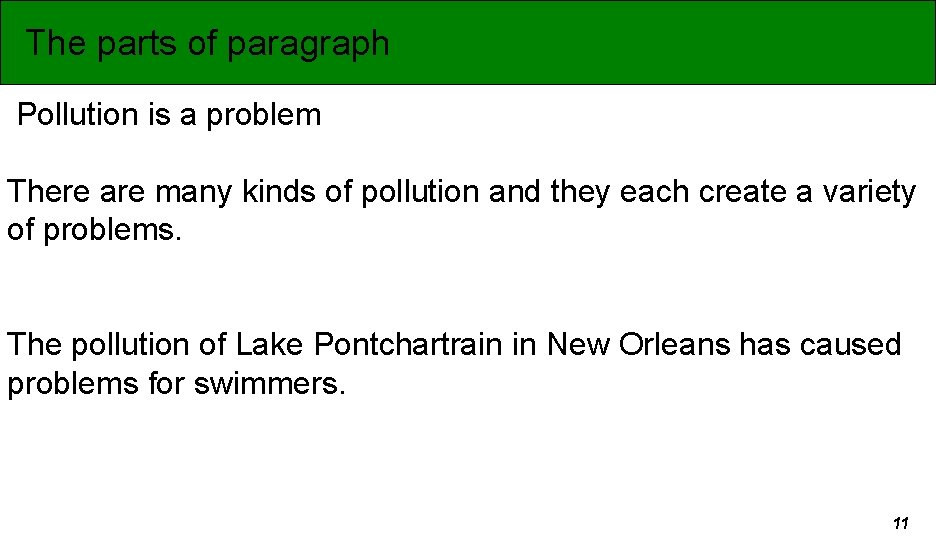 The parts of paragraph Pollution is a problem There are many kinds of pollution