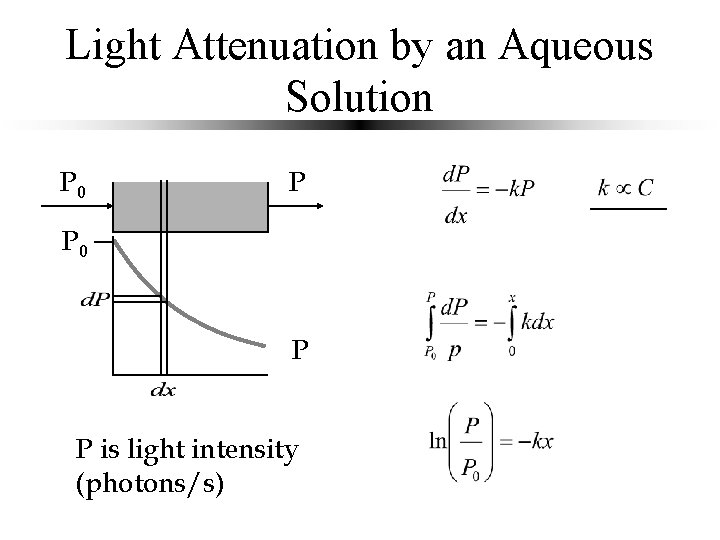 Light Attenuation by an Aqueous Solution P 0 P P is light intensity (photons/s)