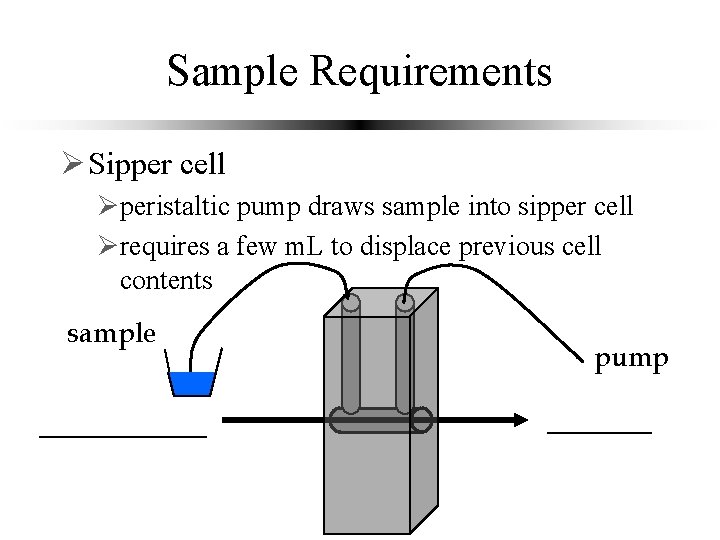 Sample Requirements Ø Sipper cell Øperistaltic pump draws sample into sipper cell Ørequires a
