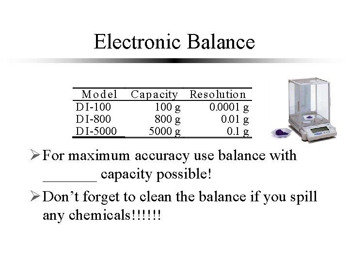 Electronic Balance M o d el D I-100 D I-800 D I-5000 Cap acity